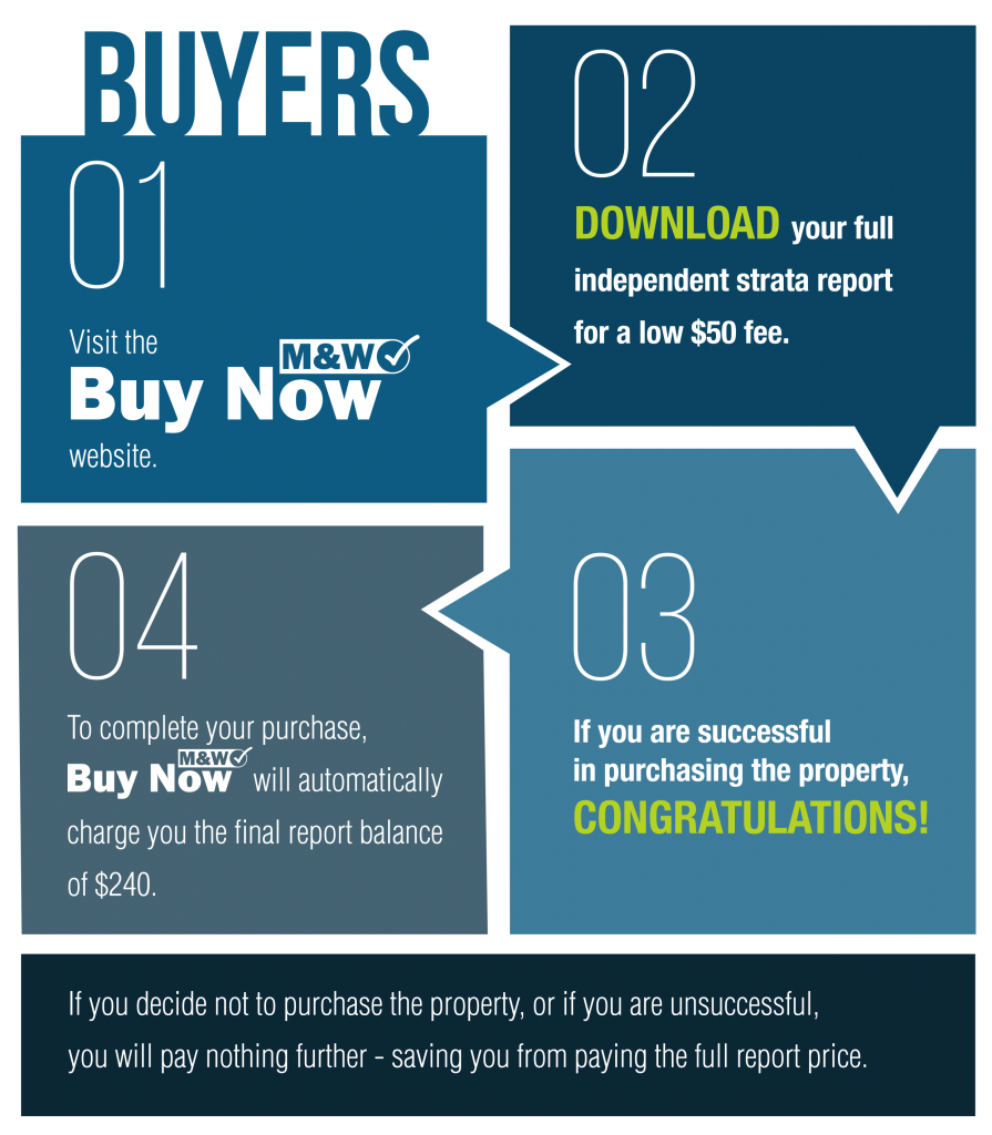 M&W-Legal-Infographic-BUYERS